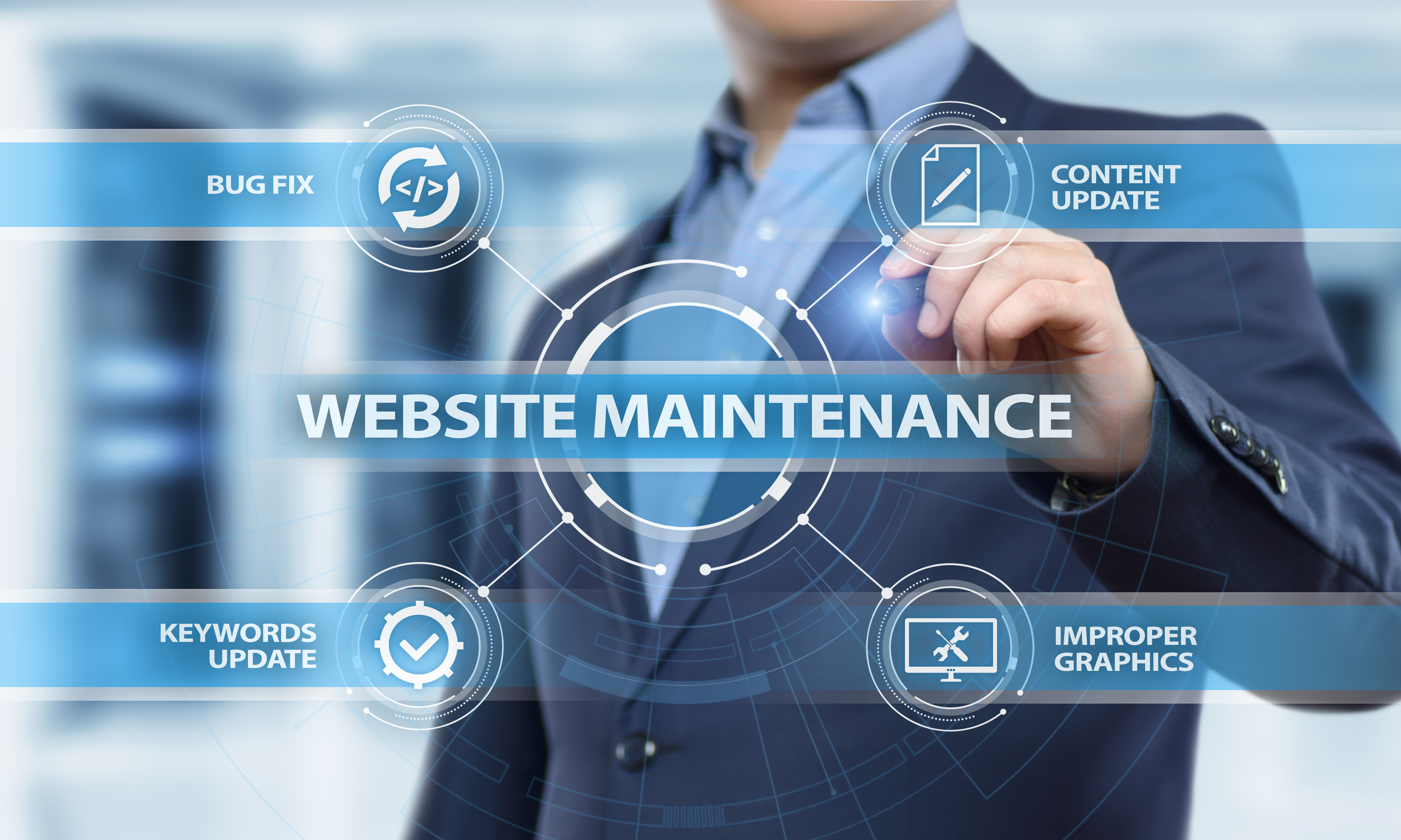 Website Maintenance is being performed!